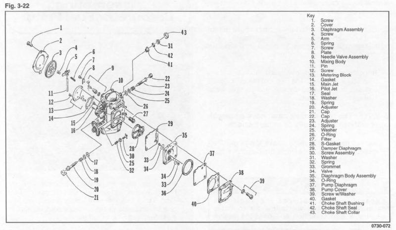 Arctic Cat Tigershark Parts Diagram Electrical Wiring Diagrams