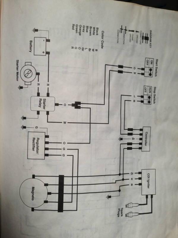 [WQZT_9871]  650sx wont start without holding down the starter switch | Personal Water  Craft Forum | Kawasaki 650sx Wiring Diagram |  | PWC Forum