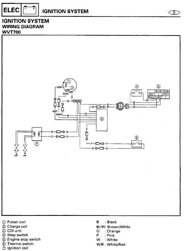 Yamaha Wave Venture Wiring Diagram