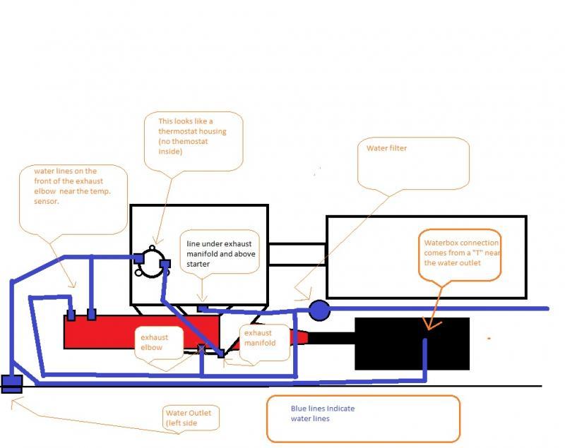 tiger shark wiring diagram wiring diagrams best tiger shark wiring diagram data wiring diagram mako shark diagram tiger shark wiring diagram