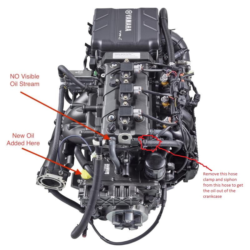 2016 VX Limited TR-1 Engine - PWC Forum: The best hang-out for ... Marine Engine Wiring Diagram Yamaha Tr on yamaha outboard alarm wiring color, yamaha outboard gauge wiring diagram, yamaha motorcycle wiring diagrams, yamaha outboard control wiring diagram,